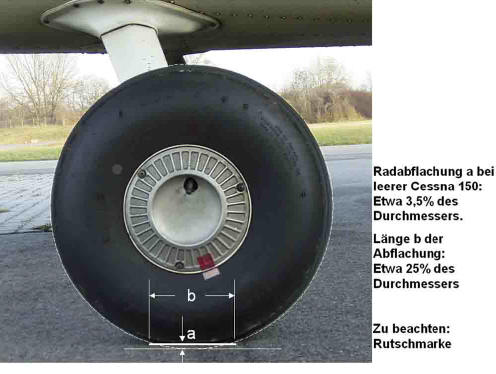 wheel showing dimensions